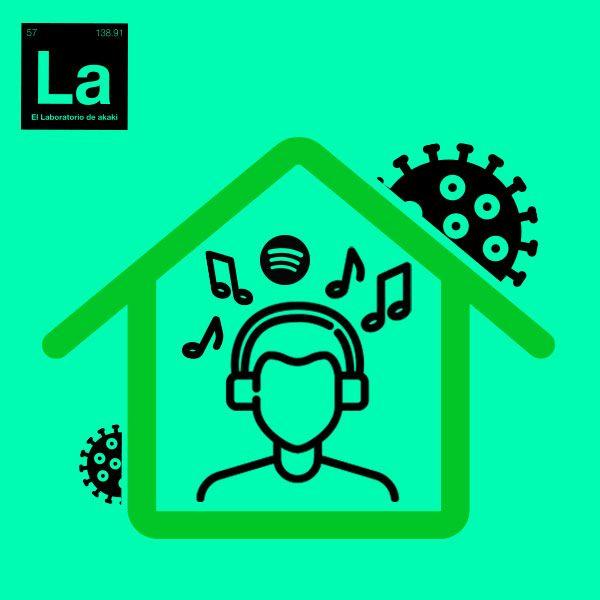 ¿Cómo afectó el confinamiento por coronavirus en 2020 en el tipo de música que escuchamos en Spotify?